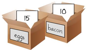Variables are like boxes with labels.