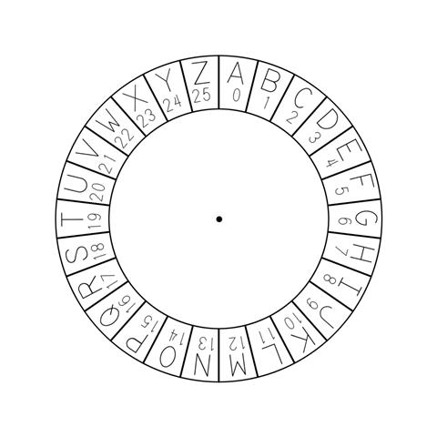 Making A Paper Cipher Wheel
