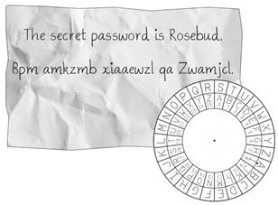 image about Printable Cipher Wheel named Cipher Wheel